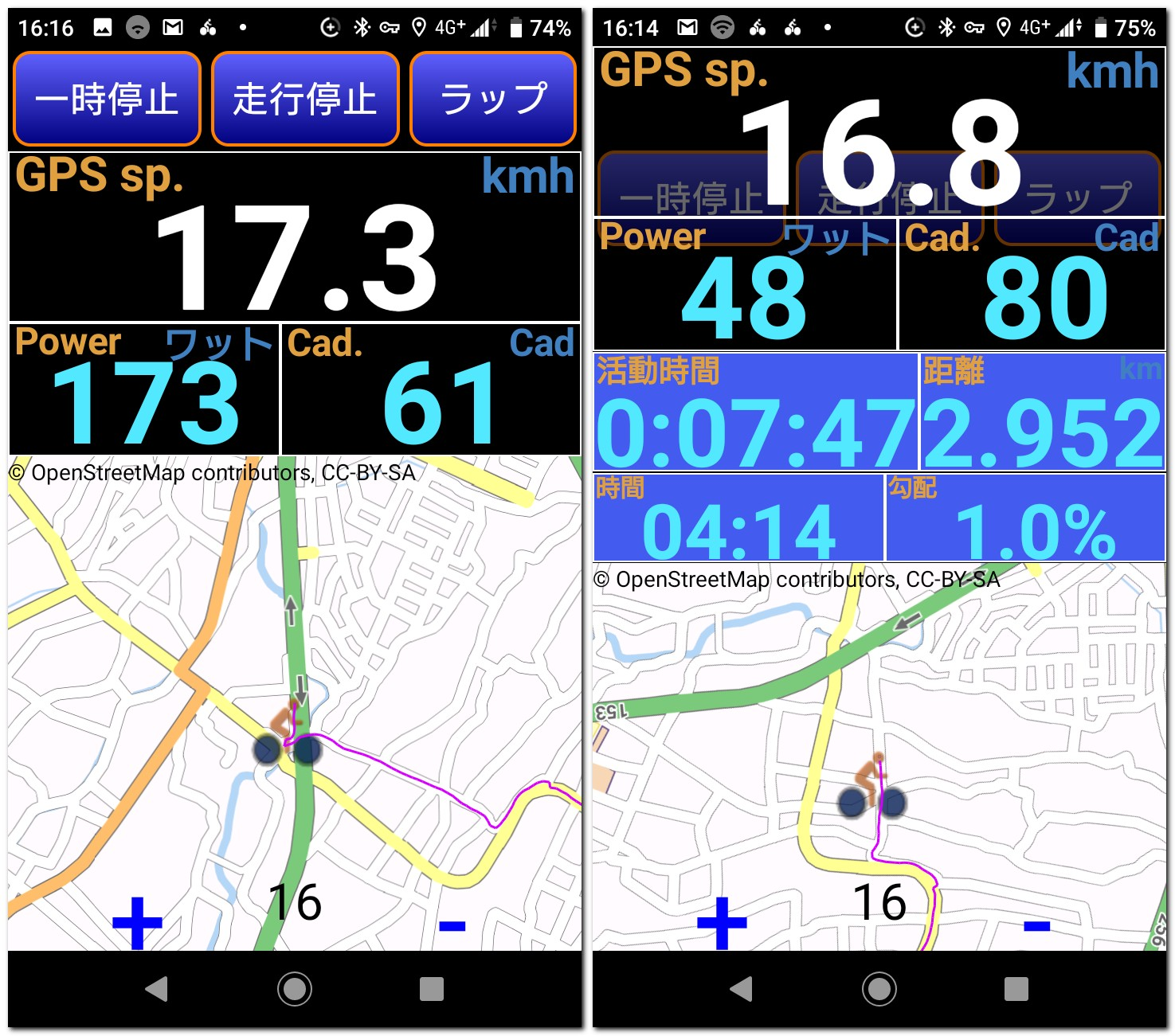 IpBike for Android